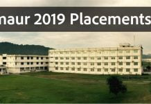 IIM Sirmaur 2019 Placement Report Data Highest and Avg CTC